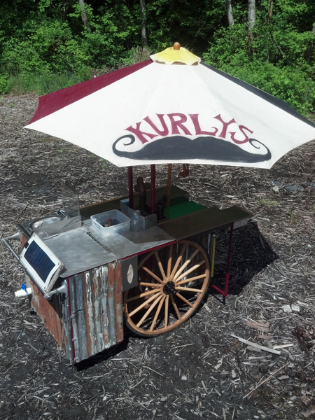 Kurly's Kart
